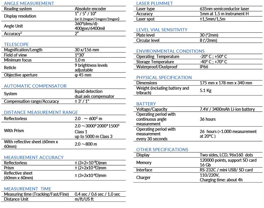 data_sheet_R1