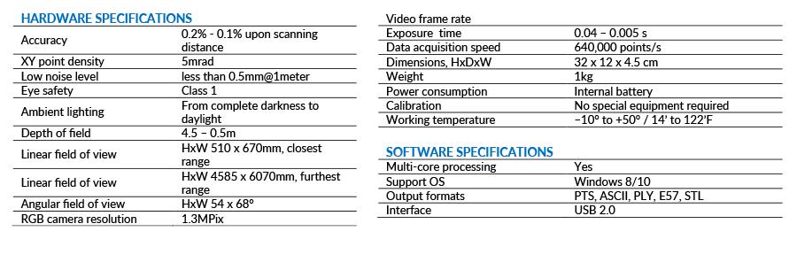 data_sheet_F6_3